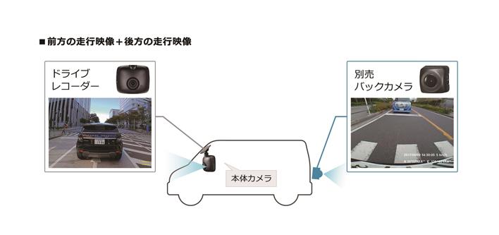ダブルレコーディング機能(ND-DVR30)/前方の走行映像+後方の走行映像