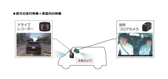ダブルレコーディング機能(ND-DVR30)/前方の走行映像+車室内の映像