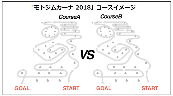 モトジムカーナ2018 コースイメージ