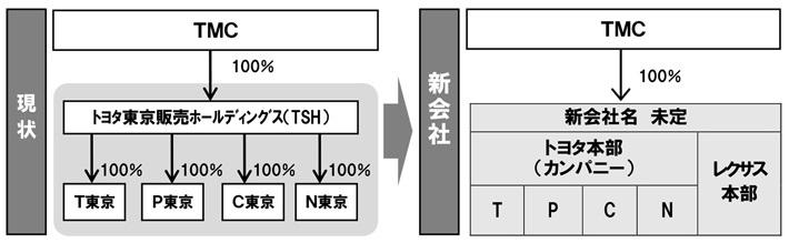 【新型】220系クラウン★5【発表】 YouTube動画>7本 ->画像>143枚